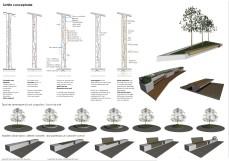amenajare urbana si peisagera - Razvan Botofan - concept traseu